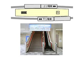 platform01